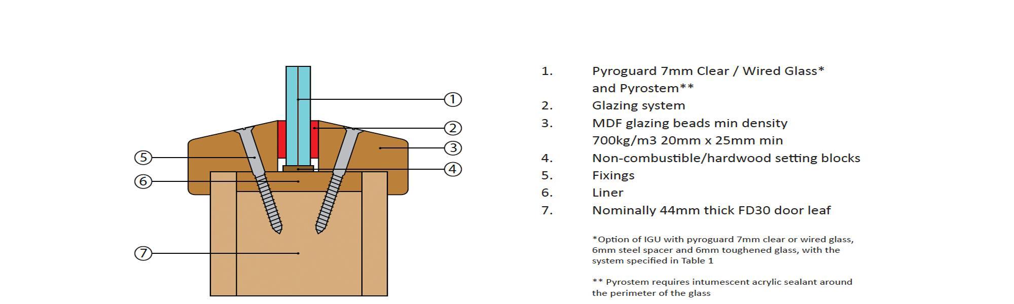 Morland QuickFix™ FD30 MDF Glazing Bead